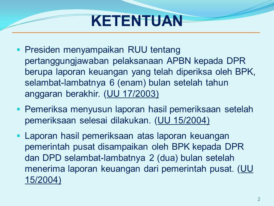 KETENTUAN  Presiden menyampaikan RUU tentang pertanggungjawaban pelaksanaan APBN kepada DPR berupa laporan keuangan yang telah diperiksa oleh BPK, se