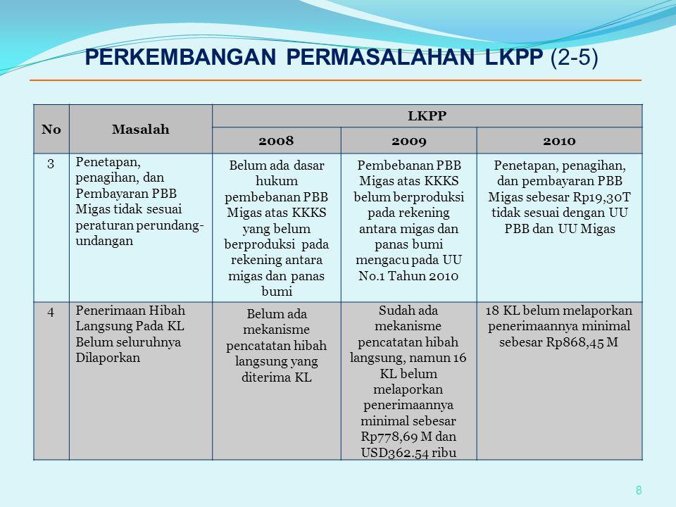 NoMasalah LKPP 200820092010 5Pengelompokkan jenis belanja pada saat pengangaran tidak sesuai dengan kegiatan yang dilakukan Sebesar Rp1,15 T di KL dan Rp15,75 T di Bagian Anggaran Lain-lain (BUN) Sebesar Rp1,06 T di KL dan Rp26,61 T di Bagian Anggaran Lain-lain (BUN) Sebesar Rp1,8 T di tingkat KL dan Rp2,90 T di Bagian Anggaran Lain- lain (BUN) 6Pengendalian atas Pencatatan Piutang Pajak Kurang Memadai Nilai tidak wajar piutang belum dapat diidentifikasi Piutang pajak minimal sebesar Rp4,48 T tidakdapat ditelusuri dasar pencatatannya ke data pendukung Piutang pajak minimal sebesar Rp3,5 T tidak dapat ditelusuri dasar pencatatannya ke data pendukung 7Uang Muka BUN (UM BUN) belum dilaporkan dengan nilai yang wajar Nilai di Neraca belum menunjukkan saldo yang bisa ditagihkan ke lender Pemerintah telah melakukan penelusuran atas UM BUN yang bisa ditagihkan, namun pencatatan dan pengelolaan UM BUN belum memadai sehingga saldo UM BUN di Neraca dan klasifikasi berdasar hasil penelusuran belum bisa diyakini kewajarannya 9 PERKEMBANGAN PERMASALAHAN LKPP (3-5)