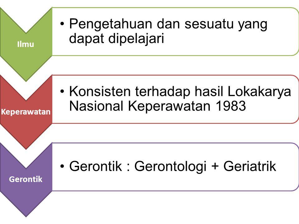 Ilmu Pengetahuan dan sesuatu yang dapat dipelajari Keperawatan Konsisten terhadap hasil Lokakarya Nasional Keperawatan 1983 Gerontik Gerontik : Gerontologi + Geriatrik