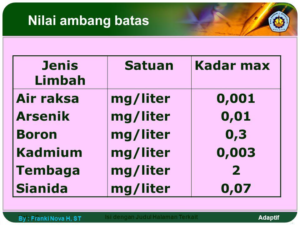 Adaptif Hal.: 19 Isi dengan Judul Halaman Terkait Jenis Limbah SatuanKadar max Air raksa Arsenik Boron Kadmium Tembaga Sianida mg/liter 0,001 0,01 0,3