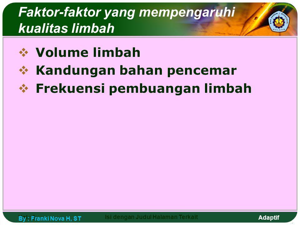 Adaptif Hal.: 6 Isi dengan Judul Halaman Terkait Faktor-faktor yang mempengaruhi kualitas limbah  Volume limbah  Kandungan bahan pencemar  Frekuens