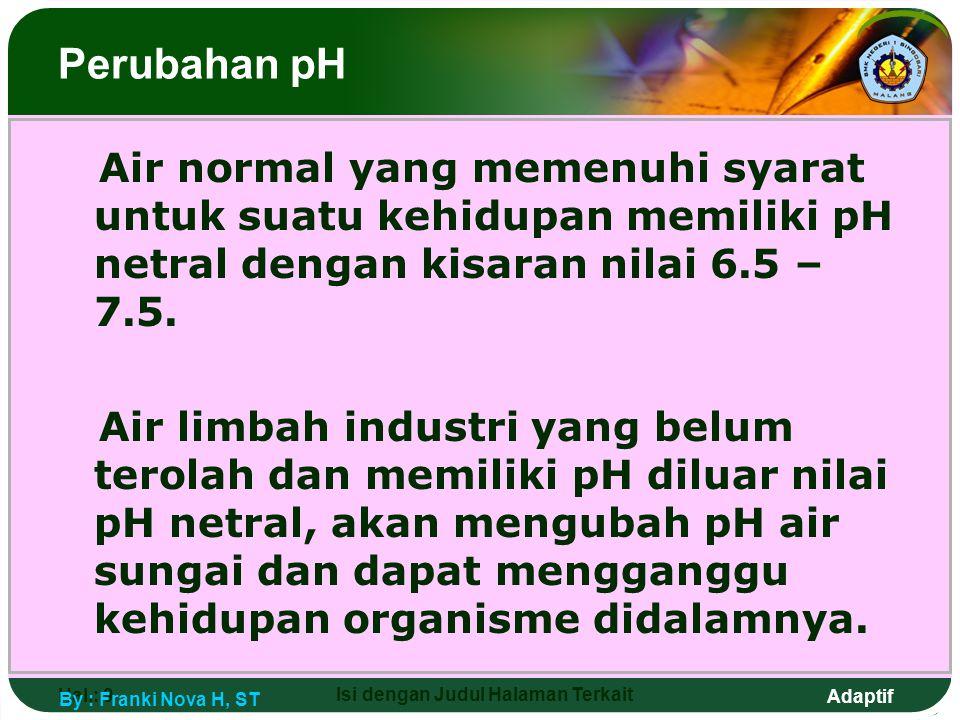 Adaptif Hal.: 9 Isi dengan Judul Halaman Terkait Perubahan pH Air normal yang memenuhi syarat untuk suatu kehidupan memiliki pH netral dengan kisaran
