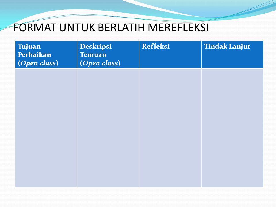 FORMAT UNTUK BERLATIH MEREFLEKSI Tujuan Perbaikan (Open class) Deskripsi Temuan (Open class) RefleksiTindak Lanjut