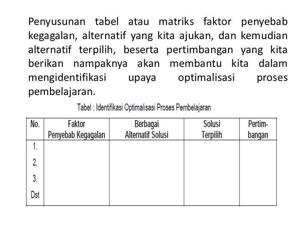 Penyusunan tabel atau matriks faktor penyebab kegagalan, alternatif yang kita ajukan, dan kemudian alternatif terpilih, beserta pertimbangan yang kita