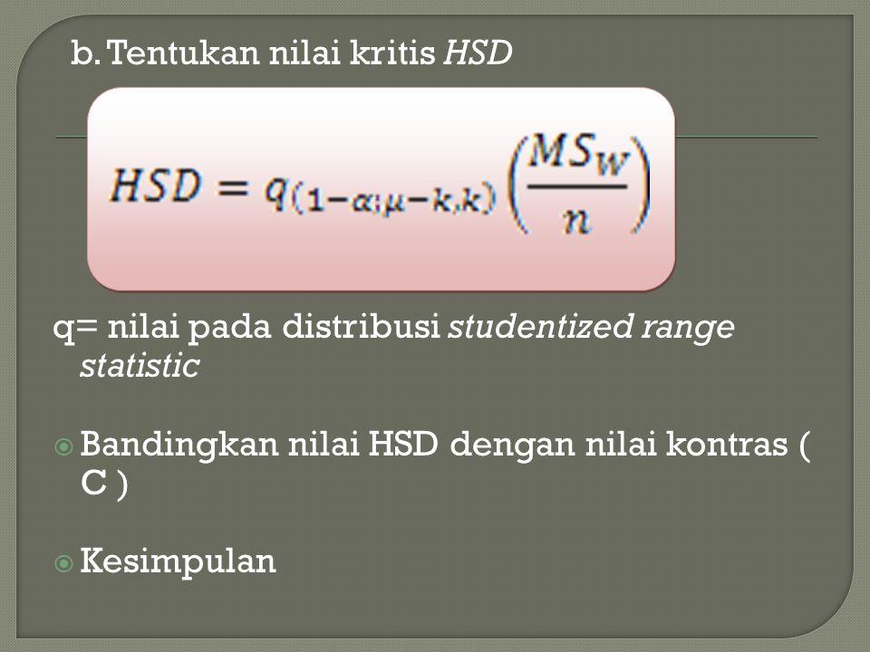 b. Tentukan nilai kritis HSD q= nilai pada distribusi studentized range statistic  Bandingkan nilai HSD dengan nilai kontras ( C )  Kesimpulan