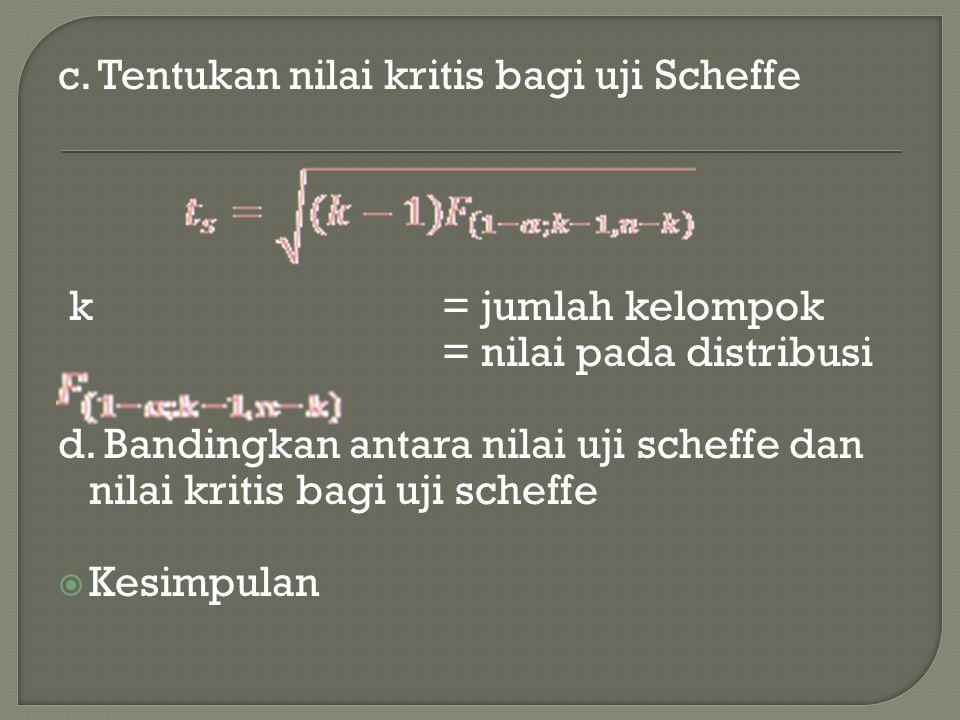 c. Tentukan nilai kritis bagi uji Scheffe k = jumlah kelompok = nilai pada distribusi d. Bandingkan antara nilai uji scheffe dan nilai kritis bagi uji