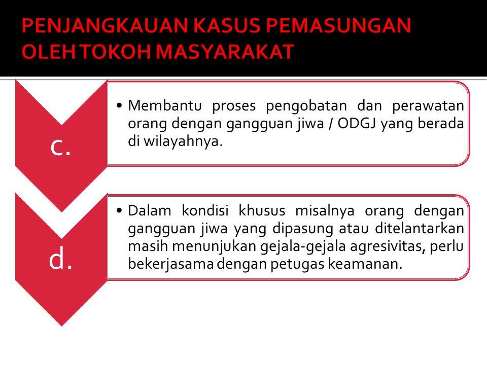 1.Mendeteksi kasus pemasungan dan penelantaran ODGJ diwilayahnya 2.