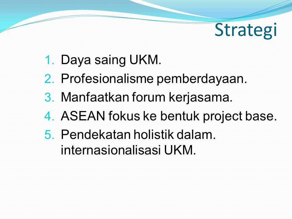 Strategi 1. Daya saing UKM. 2. Profesionalisme pemberdayaan. 3. Manfaatkan forum kerjasama. 4. ASEAN fokus ke bentuk project base. 5. Pendekatan holis