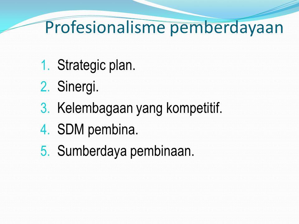 Profesionalisme pemberdayaan 1. Strategic plan. 2. Sinergi. 3. Kelembagaan yang kompetitif. 4. SDM pembina. 5. Sumberdaya pembinaan.
