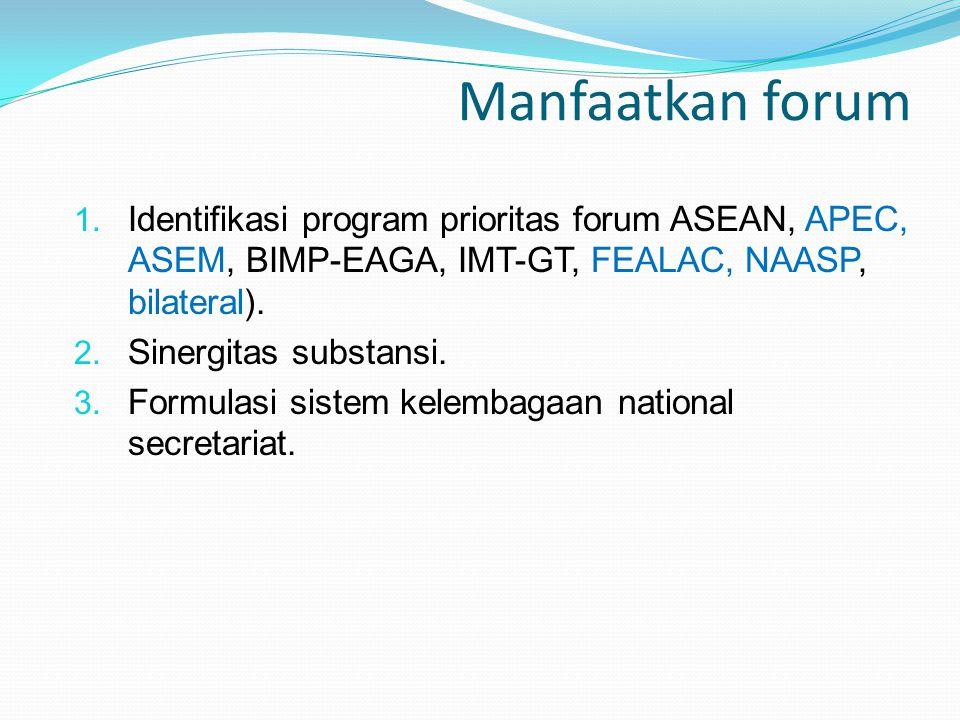 Manfaatkan forum 1. Identifikasi program prioritas forum ASEAN, APEC, ASEM, BIMP-EAGA, IMT-GT, FEALAC, NAASP, bilateral). 2. Sinergitas substansi. 3.