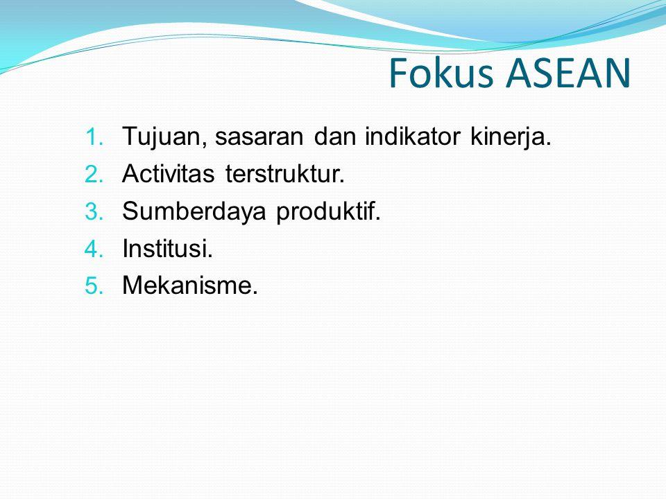 Fokus ASEAN 1. Tujuan, sasaran dan indikator kinerja. 2. Activitas terstruktur. 3. Sumberdaya produktif. 4. Institusi. 5. Mekanisme.