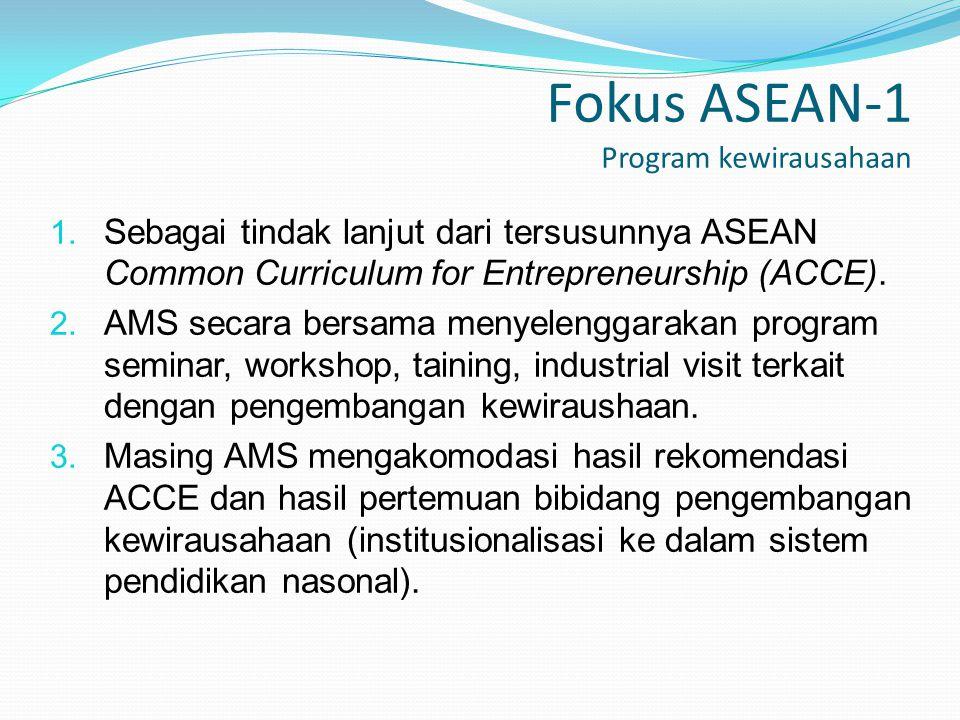 Fokus ASEAN-1 Program kewirausahaan 1. Sebagai tindak lanjut dari tersusunnya ASEAN Common Curriculum for Entrepreneurship (ACCE). 2. AMS secara bersa