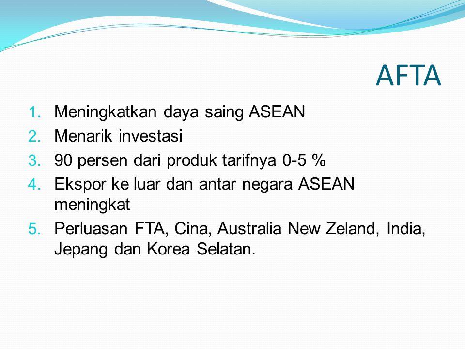 AFTA 1. Meningkatkan daya saing ASEAN 2. Menarik investasi 3. 90 persen dari produk tarifnya 0-5 % 4. Ekspor ke luar dan antar negara ASEAN meningkat