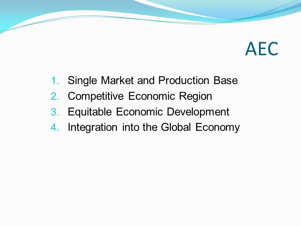 Strategi Menuju 2015 1.Peran ASEAN SME Working Group (ASEAN SMEWG).