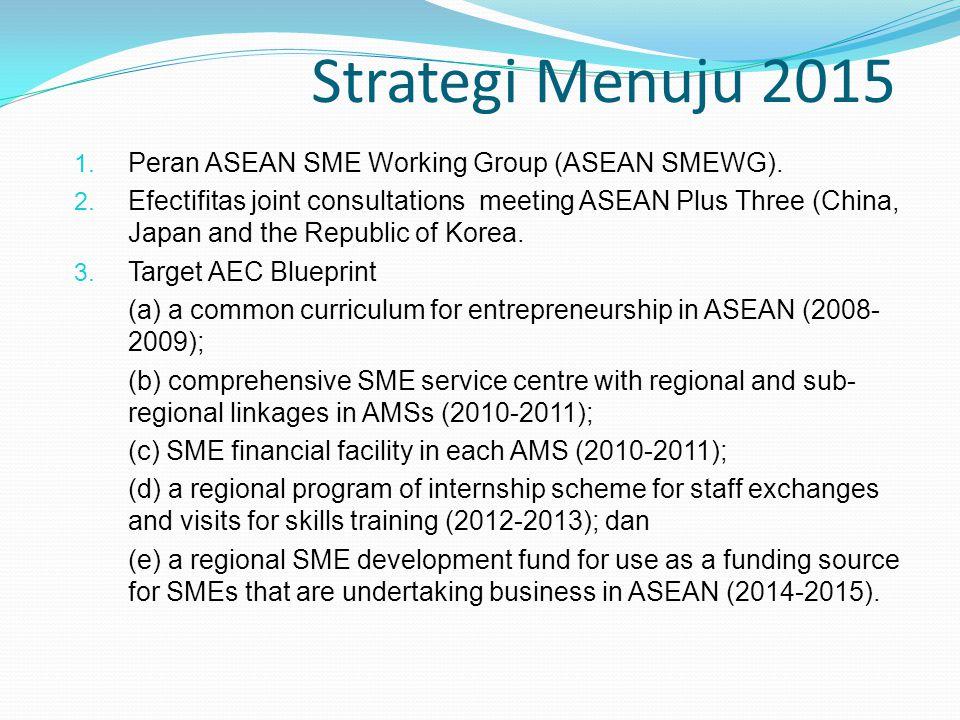 Strategi Menuju 2015 1. Peran ASEAN SME Working Group (ASEAN SMEWG). 2. Efectifitas joint consultations meeting ASEAN Plus Three (China, Japan and the