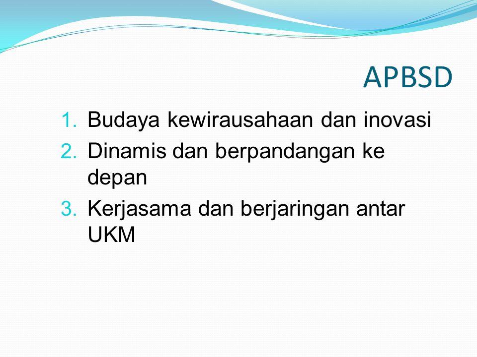 APBSD 1. Budaya kewirausahaan dan inovasi 2. Dinamis dan berpandangan ke depan 3. Kerjasama dan berjaringan antar UKM