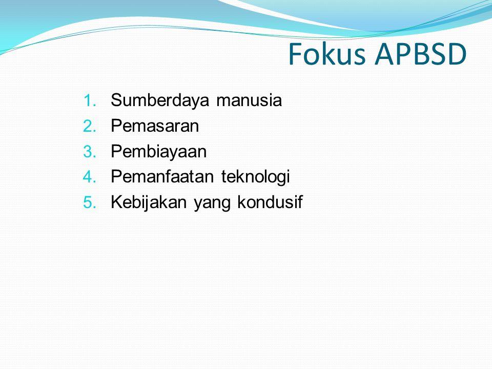 Fokus APBSD 1. Sumberdaya manusia 2. Pemasaran 3. Pembiayaan 4. Pemanfaatan teknologi 5. Kebijakan yang kondusif