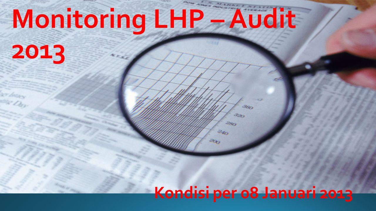 MONITORING TINDAK LANJUT LHP-SPI REGIONAL III DI LINGKUNGAN PT.PLN (Persero) PEMBANGKITAN SUMBAGSEL Kondisi per 31 Oktober 2013