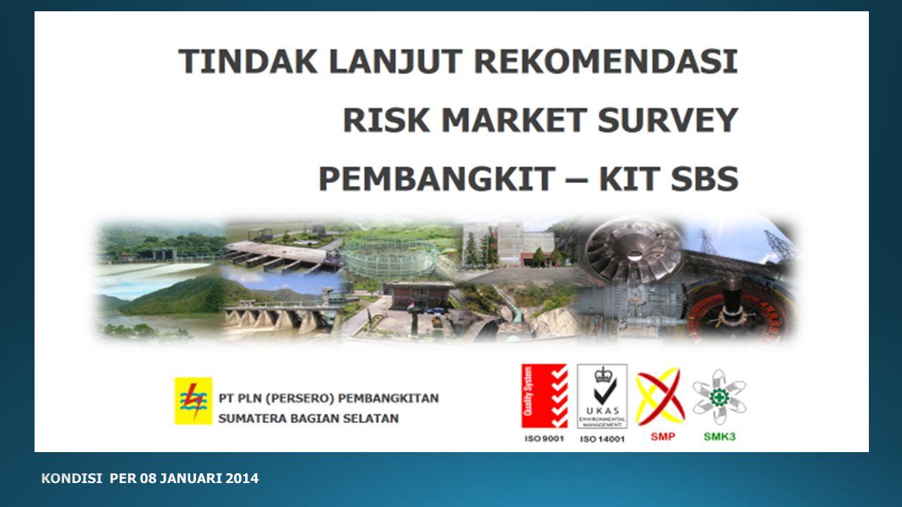 RESUME : RISK MARKET SURVEY 10-12 Desember 2014 - Pontianak