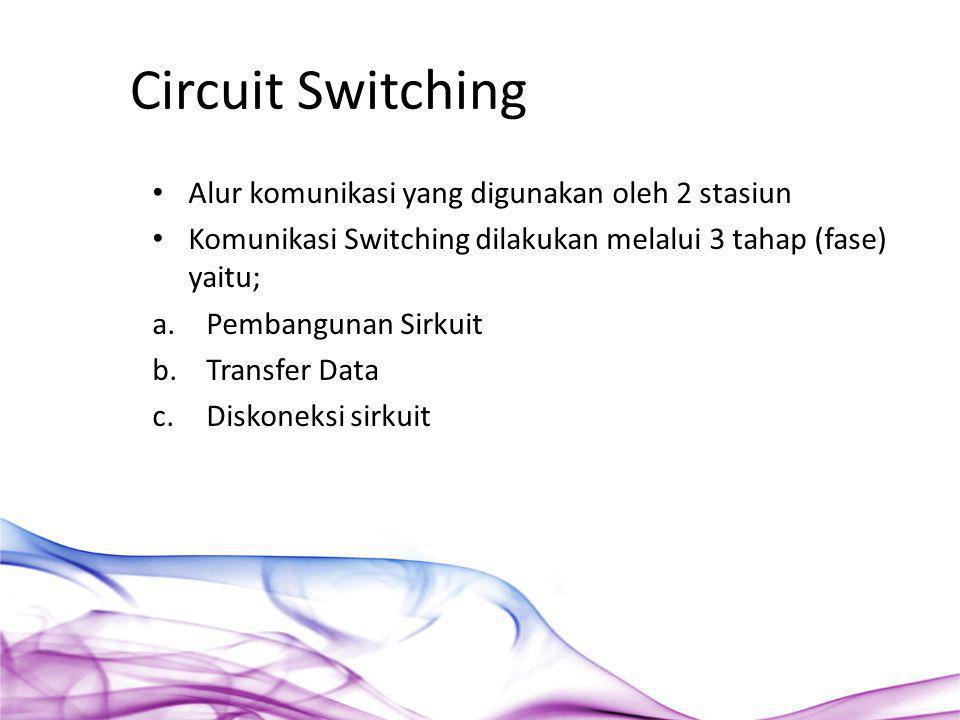 Alur komunikasi yang digunakan oleh 2 stasiun Komunikasi Switching dilakukan melalui 3 tahap (fase) yaitu; a.Pembangunan Sirkuit b.Transfer Data c.Dis