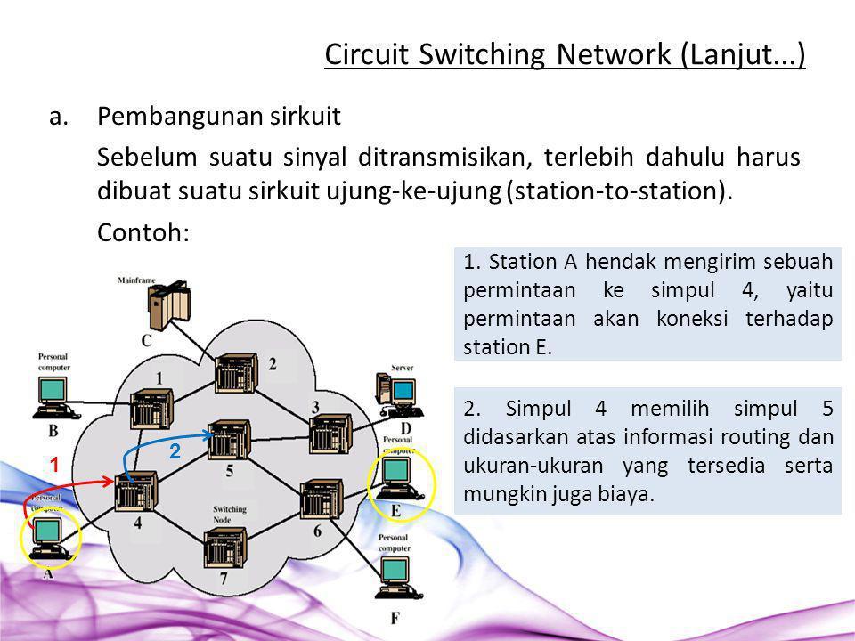 a.Pembangunan sirkuit Sebelum suatu sinyal ditransmisikan, terlebih dahulu harus dibuat suatu sirkuit ujung-ke-ujung (station-to-station). Contoh: Cir