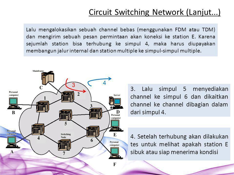 3. Lalu simpul 5 menyediakan channel ke simpul 6 dan dikaitkan channel ke channel dibagian dalam dari simpul 4. 3 4. Setelah terhubung akan dilakukan