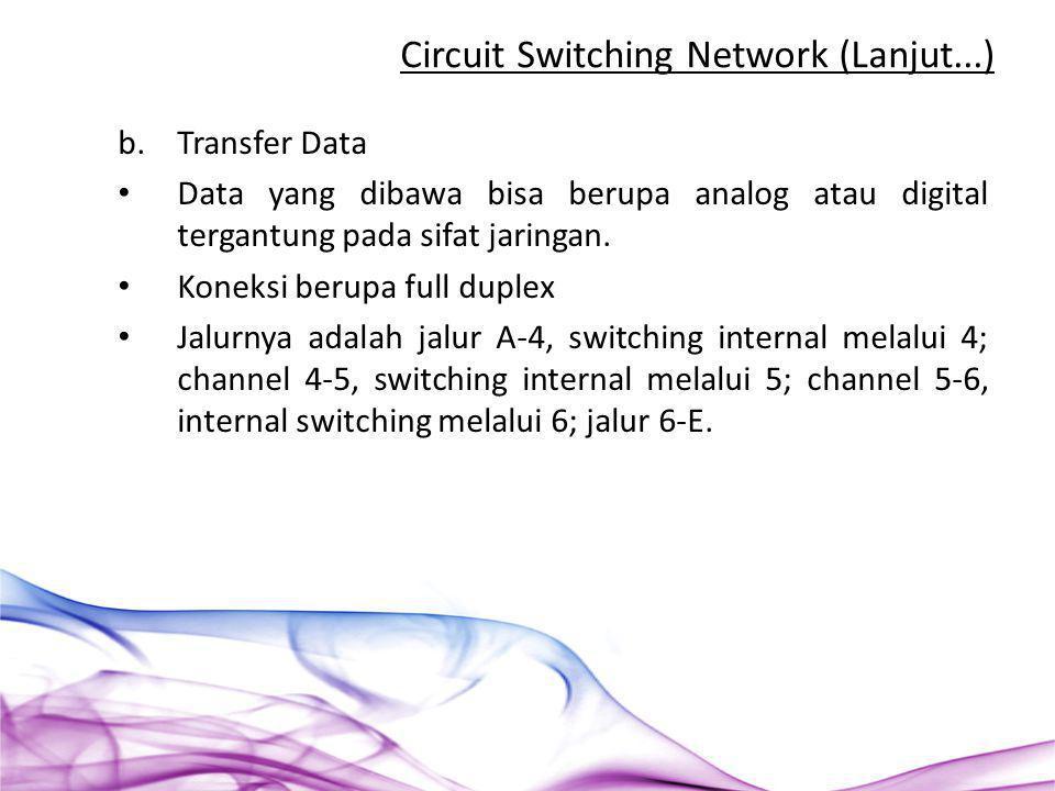 b.Transfer Data Data yang dibawa bisa berupa analog atau digital tergantung pada sifat jaringan. Koneksi berupa full duplex Jalurnya adalah jalur A-4,