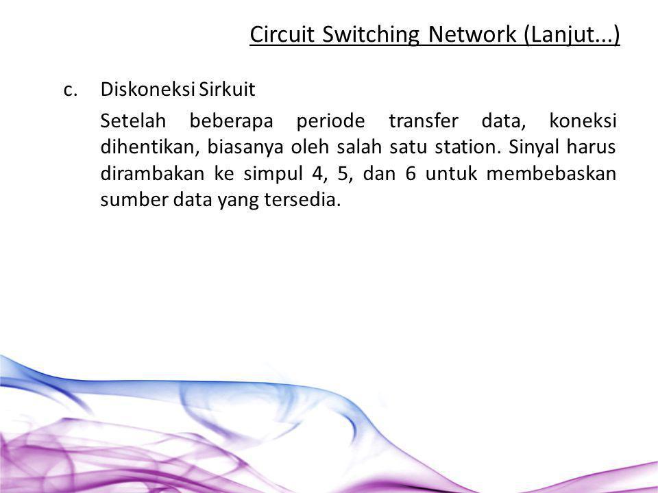 c.Diskoneksi Sirkuit Setelah beberapa periode transfer data, koneksi dihentikan, biasanya oleh salah satu station. Sinyal harus dirambakan ke simpul 4