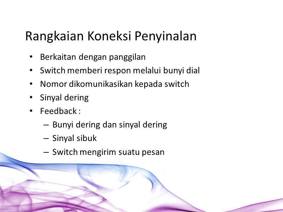 Rangkaian Koneksi Penyinalan Berkaitan dengan panggilan Switch memberi respon melalui bunyi dial Nomor dikomunikasikan kepada switch Sinyal dering Fee