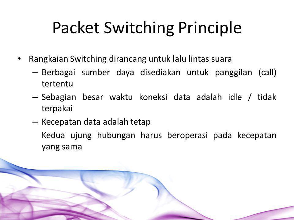Packet Switching Principle Rangkaian Switching dirancang untuk lalu lintas suara – Berbagai sumber daya disediakan untuk panggilan (call) tertentu – S