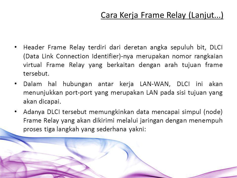 Header Frame Relay terdiri dari deretan angka sepuluh bit, DLCI (Data Link Connection Identifier)-nya merupakan nomor rangkaian virtual Frame Relay ya