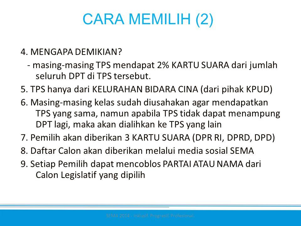 CARA MEMILIH (2) 4. MENGAPA DEMIKIAN.