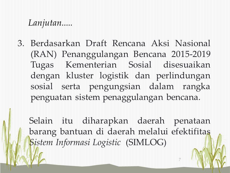 7 3.Berdasarkan Draft Rencana Aksi Nasional (RAN) Penanggulangan Bencana 2015-2019 Tugas Kementerian Sosial disesuaikan dengan kluster logistik dan pe
