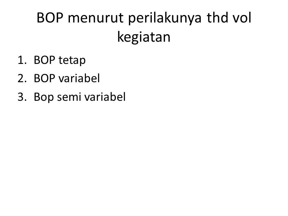 BOP menurut perilakunya thd vol kegiatan 1.BOP tetap 2.BOP variabel 3.Bop semi variabel