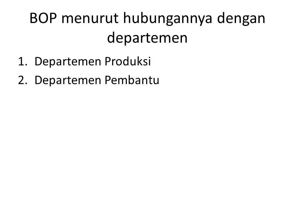 BOP menurut hubungannya dengan departemen 1.Departemen Produksi 2.Departemen Pembantu