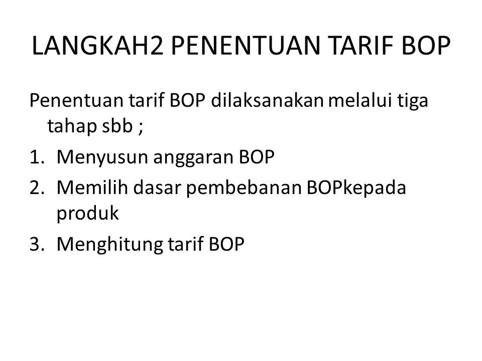 LANGKAH2 PENENTUAN TARIF BOP Penentuan tarif BOP dilaksanakan melalui tiga tahap sbb ; 1.Menyusun anggaran BOP 2.Memilih dasar pembebanan BOPkepada produk 3.Menghitung tarif BOP