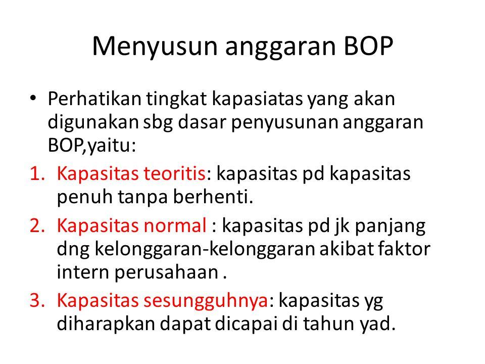 Menyusun anggaran BOP Perhatikan tingkat kapasiatas yang akan digunakan sbg dasar penyusunan anggaran BOP,yaitu: 1.Kapasitas teoritis: kapasitas pd kapasitas penuh tanpa berhenti.