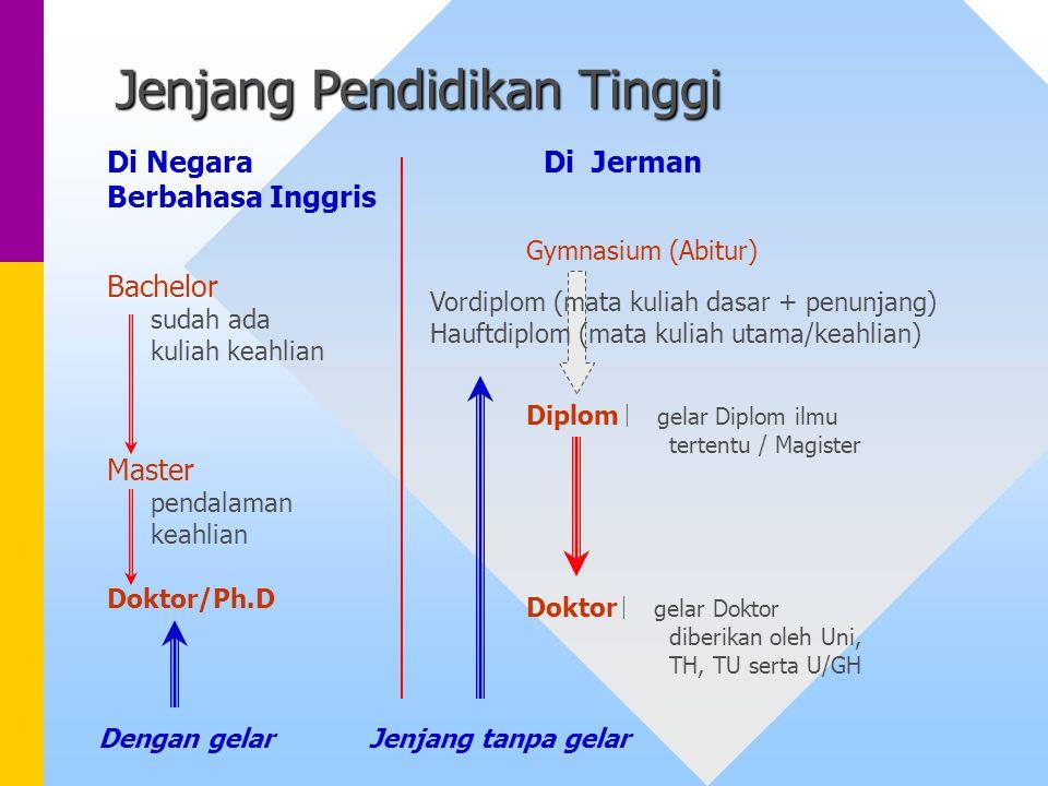 Jenjang Pendidikan Tinggi Doktor  gelar Doktor diberikan oleh Uni, TH, TU serta U/GH Dengan gelar Jenjang tanpa gelar Di Negara Berbahasa Inggris Di