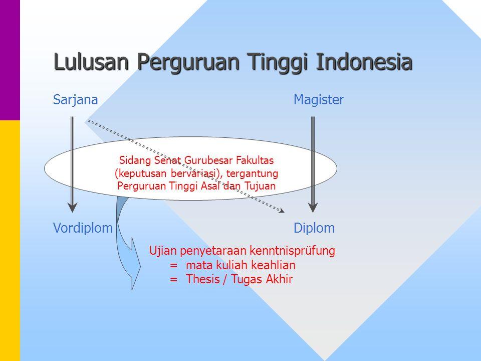 Sidang Senat Gurubesar Fakultas (keputusan bervariasi), tergantung Perguruan Tinggi Asal dan Tujuan Lulusan Perguruan Tinggi Indonesia SarjanaMagister