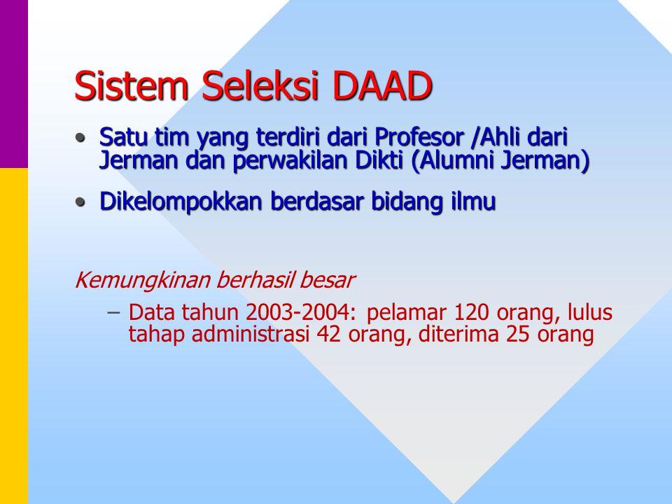 Sistem Seleksi DAAD Satu tim yang terdiri dari Profesor /Ahli dari Jerman dan perwakilan Dikti (Alumni Jerman)Satu tim yang terdiri dari Profesor /Ahl