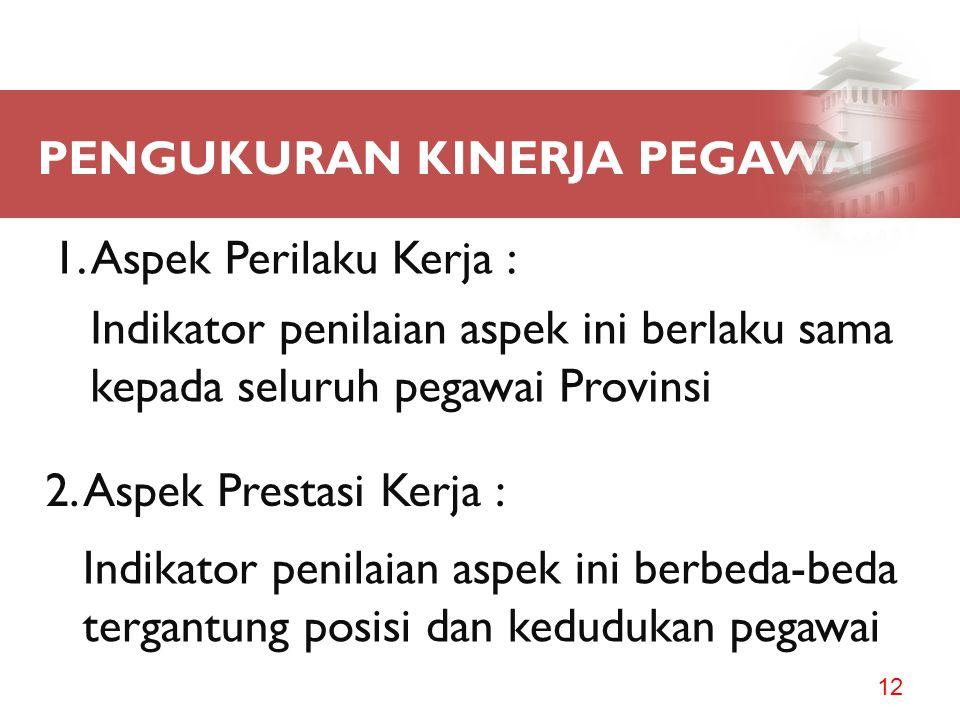 5.MENETAPKAN DAN MEMBERLAKUKAN TUNJANGAN TAMBAHAN PENGHASILAN 11 Tahun 2010 ditetapkan dan pelaksanaan kebijakan insentif berbasis kinerja dalam bentu