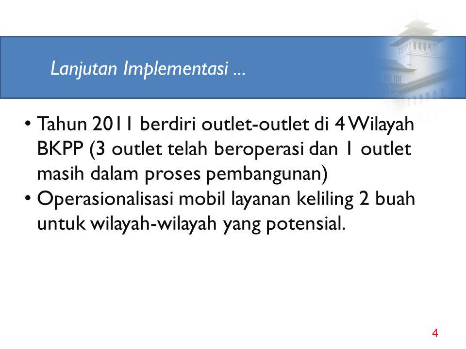 2.IMPLEMENTASI PELAYANAN PERIJINAN TERPADU 3 Bulan Juni 2007 berdiri Unit Pengelola Pelayanan Terpadu Satu Pintu (UPPTSP) Provinsi Jabar dibawah koord