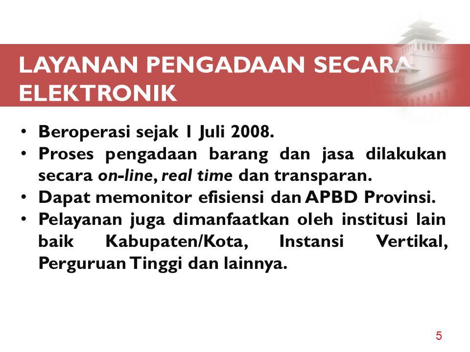 Lanjutan Implementasi... 4 Tahun 2011 berdiri outlet-outlet di 4 Wilayah BKPP (3 outlet telah beroperasi dan 1 outlet masih dalam proses pembangunan)