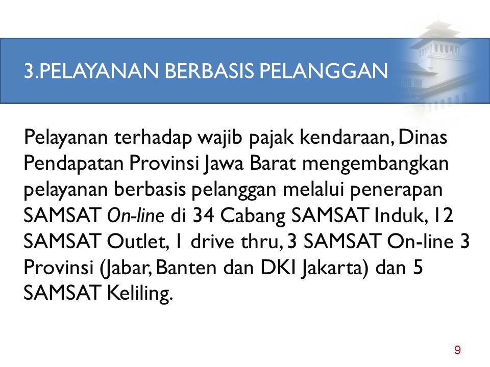 PAPERLESS OFFICE Badan Pengendalian Lingkungan Hidup Daerah Provinsi Jawa Barat telah menerapkan paperless office sejak tahun 2002 8