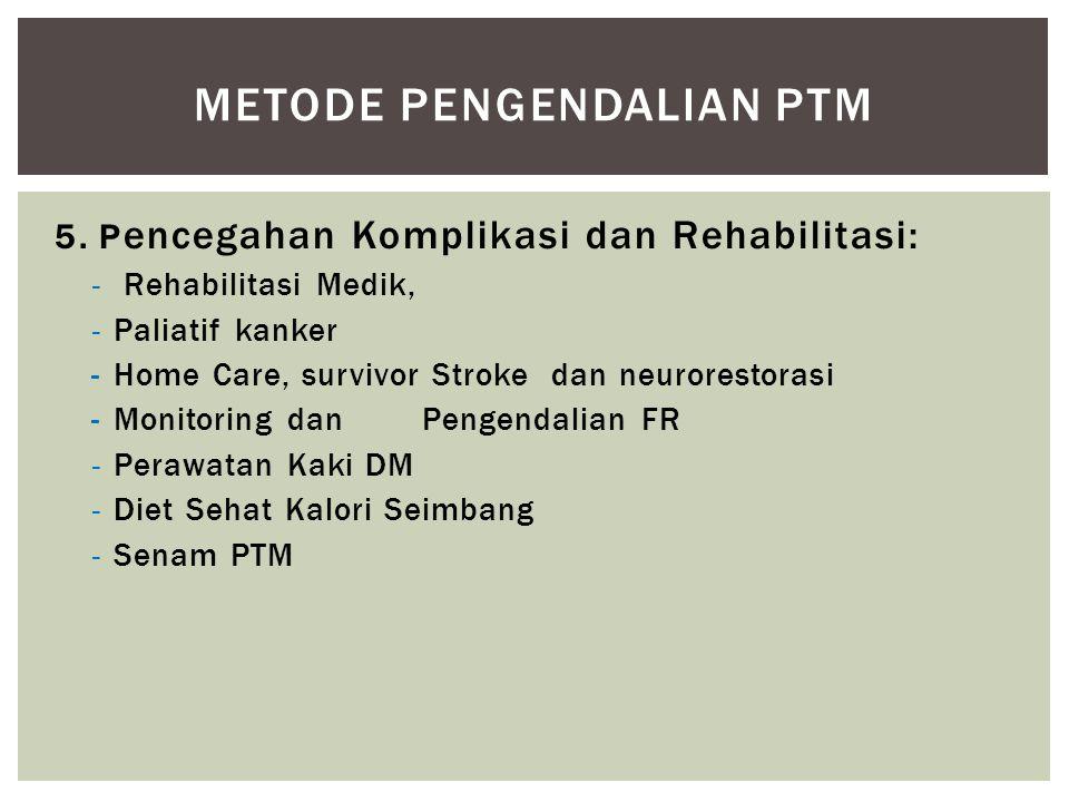 5. P encegahan Komplikasi dan Rehabilitasi: - Rehabilitasi Medik, - Paliatif kanker -Home Care, survivor Stroke dan neurorestorasi -Monitoring dan Pen