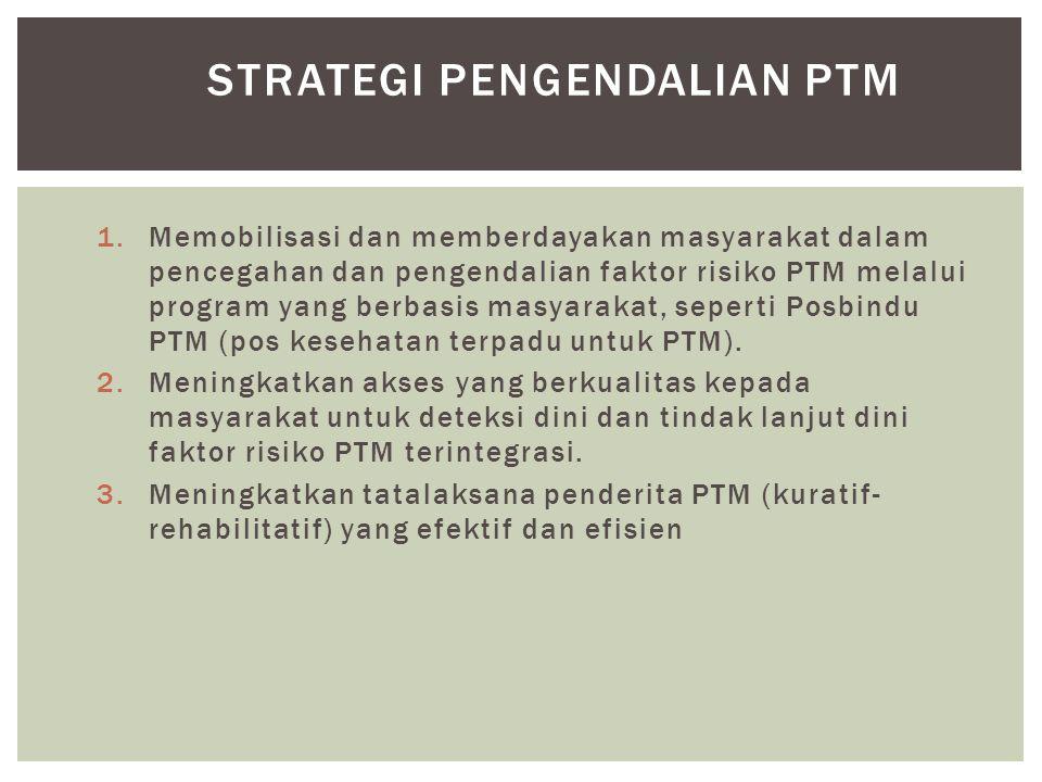 4.Memperkuat jejaring kerja dan kemitraan PTM 5.Mengembangkan penelitian dan pengembangan kesehatan terkait PTM 6.Mengembangkan dan memperkuat sistem surveilans epidemiologis faktor risiko PTM termasuk monitoring dan sistem informasi.