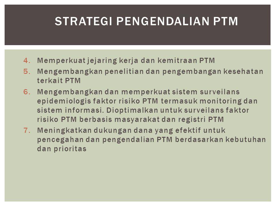 4.Memperkuat jejaring kerja dan kemitraan PTM 5.Mengembangkan penelitian dan pengembangan kesehatan terkait PTM 6.Mengembangkan dan memperkuat sistem