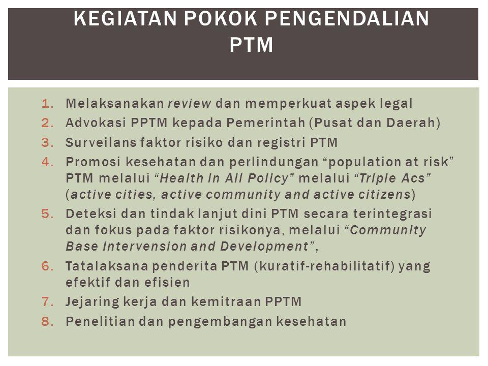 1.Melaksanakan review dan memperkuat aspek legal 2.Advokasi PPTM kepada Pemerintah (Pusat dan Daerah) 3.Surveilans faktor risiko dan registri PTM 4.Pr