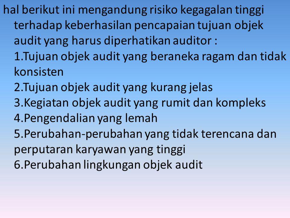 hal berikut ini mengandung risiko kegagalan tinggi terhadap keberhasilan pencapaian tujuan objek audit yang harus diperhatikan auditor : 1.Tujuan obje