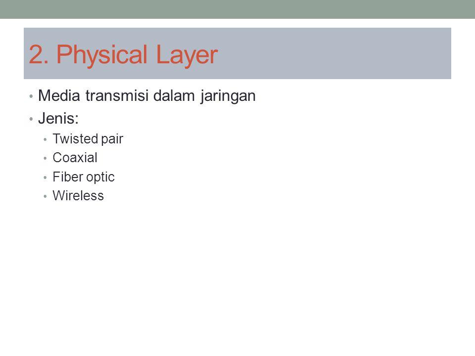 2. Physical Layer Media transmisi dalam jaringan Jenis: Twisted pair Coaxial Fiber optic Wireless